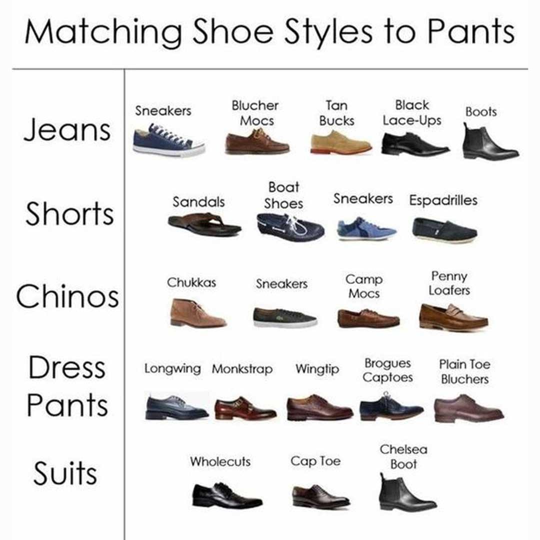 Muske cipele vrste